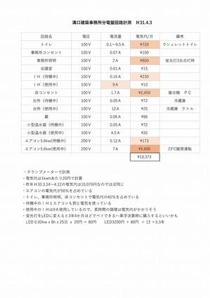 溝建事務所分電盤計測_01.jpg